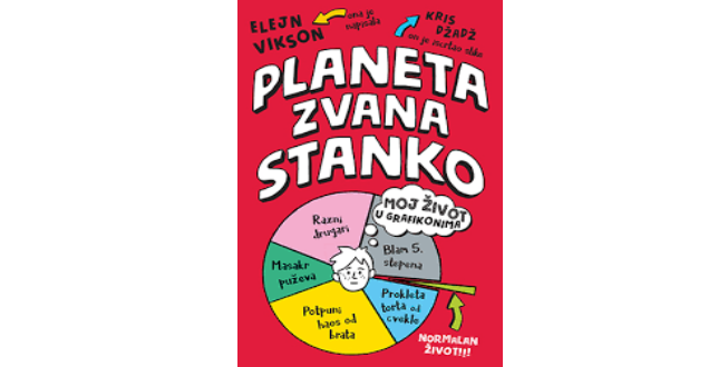 Elaine Wickson: Planeta zvana Stanko